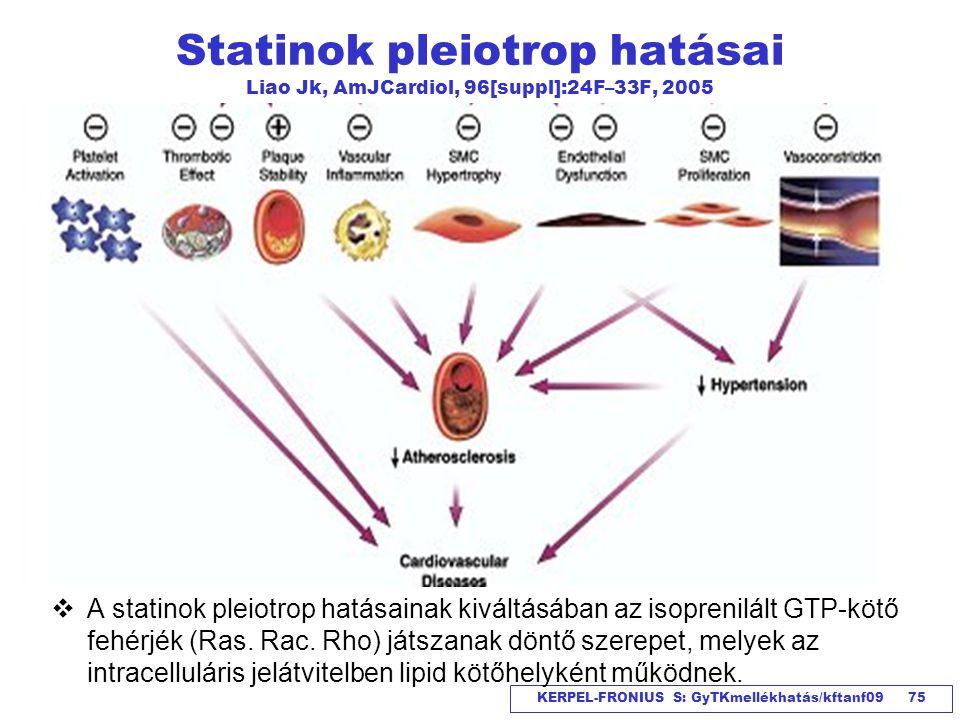 Statinok pleiotrop hatásai Liao Jk, AmJCardiol, 96[suppl]:24F–33F, 2005